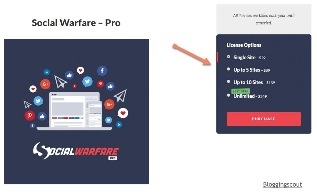 Social Warfare Pricing Plans